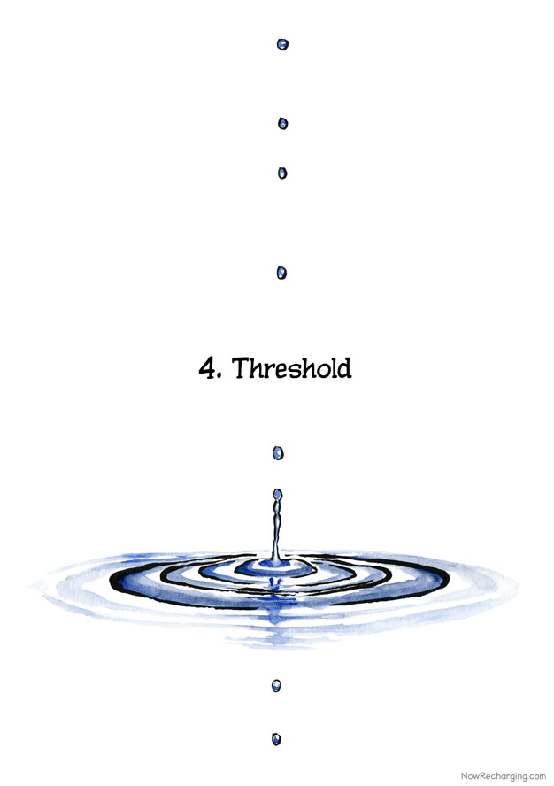 A drop of water, in slow motion, falls and hits water, creating ripples in the surface and a bead of water that bounces back up. A drop of water continues falling to the bottom of the page.